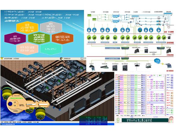 中央空调智能节能控制系统